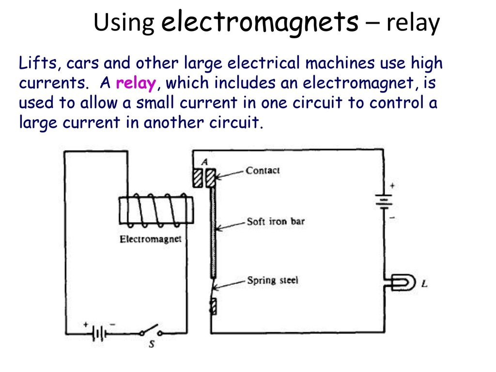 hight resolution of using electromagnets relay