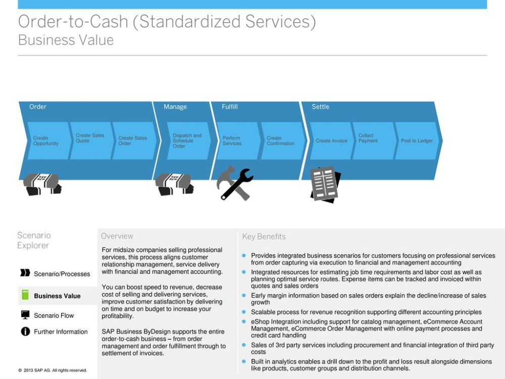 medium resolution of 18 order to cash