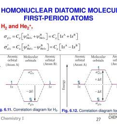 6 4 homonuclear diatomic molecules first period atoms [ 1024 x 768 Pixel ]