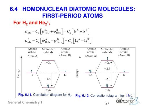 small resolution of 6 4 homonuclear diatomic molecules first period atoms