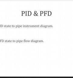 4 pid pfd pid state to pipe instrument diagram  [ 1024 x 768 Pixel ]