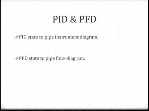 small resolution of 4 pid pfd pid state to pipe instrument diagram
