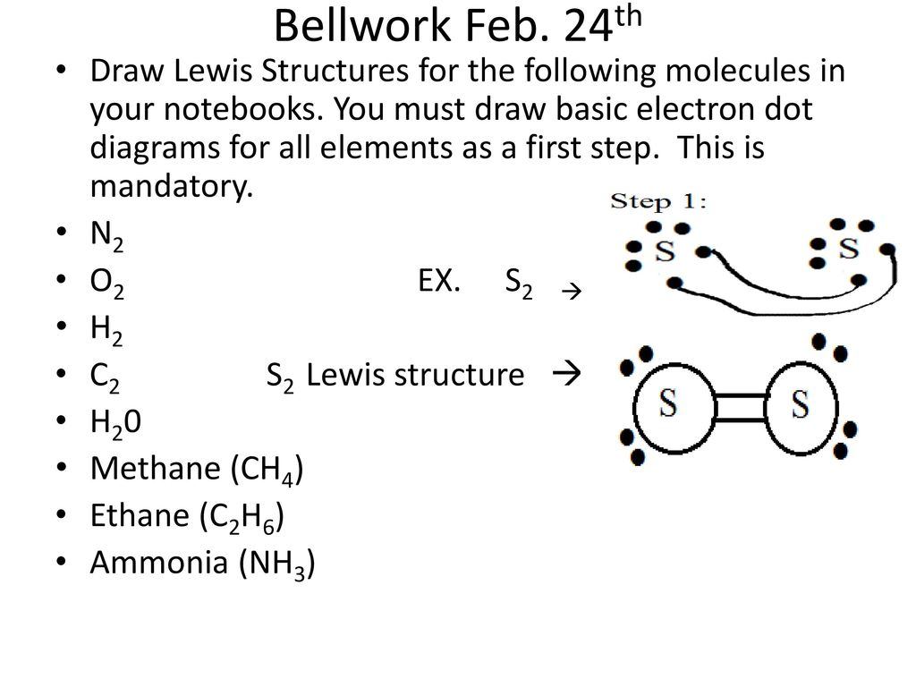 Lewis Dot Diagram For Ammonia