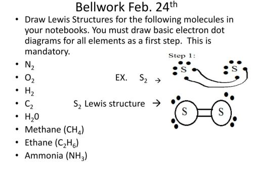 small resolution of lewis structure practice slides 2 bellwork feb