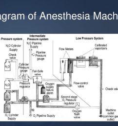 36 diagram of anesthesia machine [ 1024 x 768 Pixel ]