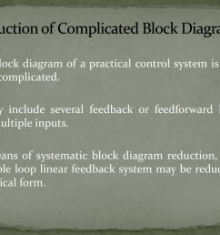 reduction of complicated block diagrams [ 1024 x 768 Pixel ]