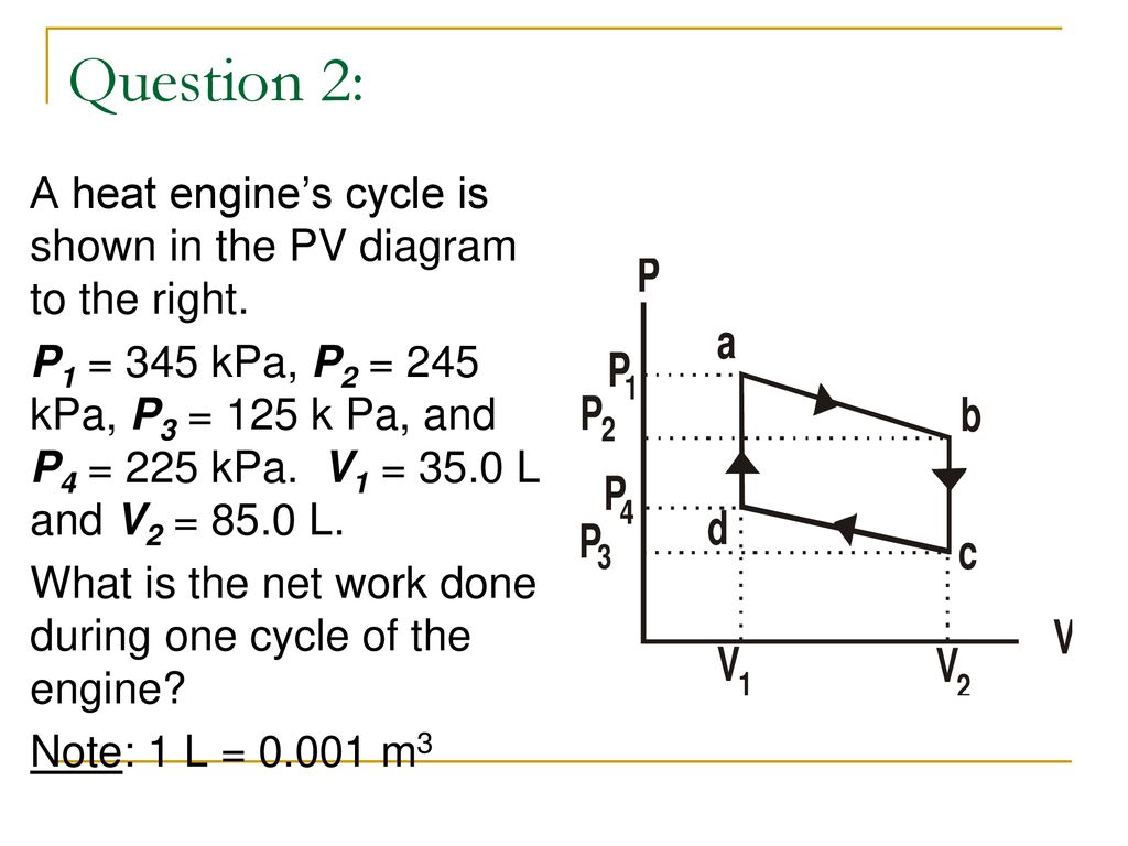 hight resolution of question 2 a heat engine s cycle is shown in the pv diagram to the right