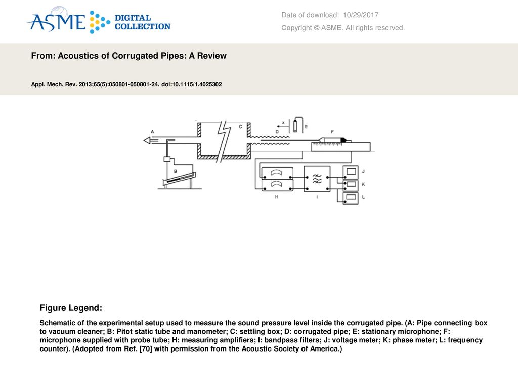 hight resolution of from acoustics of corrugated pipes a review