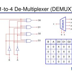 Logic Diagram Of 8 To 1 Line Multiplexer Schneider Electric Contactor Lc1d09 Wiring Demultiplexer Ppt Download
