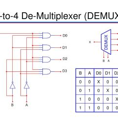 10 1 to 4 de multiplexer  [ 1024 x 768 Pixel ]
