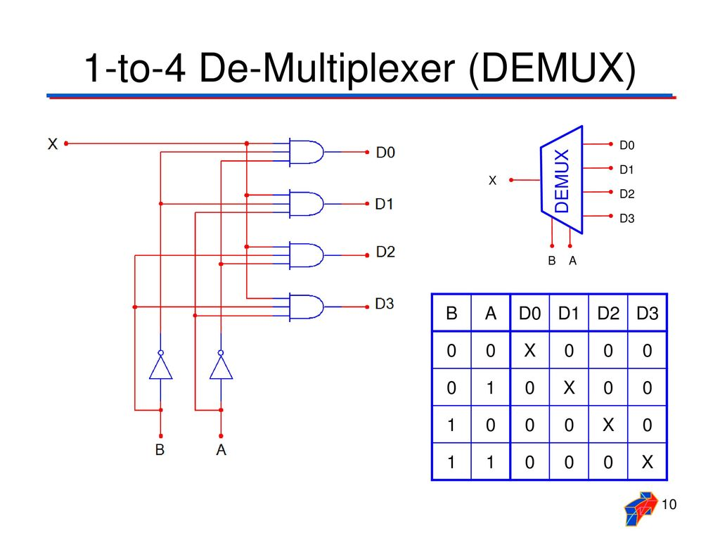 hight resolution of 10 1 to 4 de multiplexer