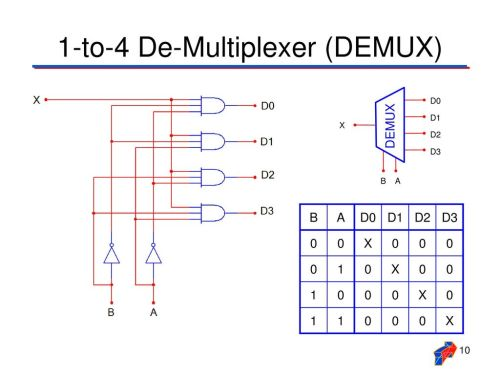 small resolution of 10 1 to 4 de multiplexer
