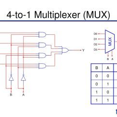 Logic Diagram Of 8 To 1 Line Multiplexer 1974 Super Beetle Wiring 16 Demultiplexer Library