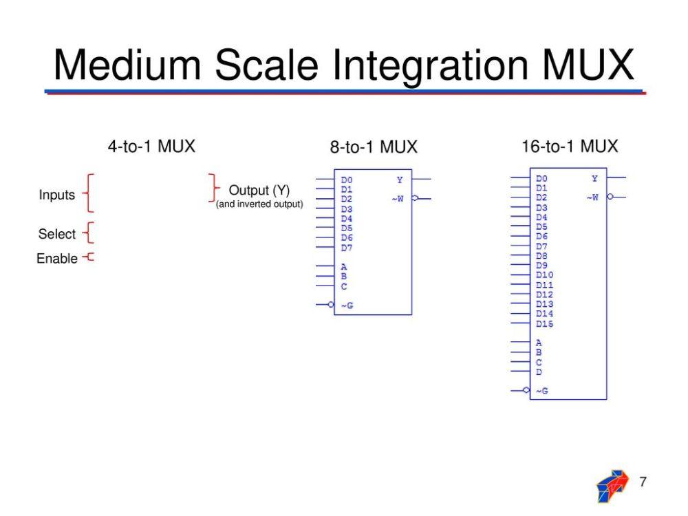 medium resolution of 8 1 mux logic diagram