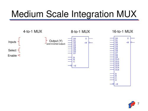 small resolution of 8 1 mux logic diagram