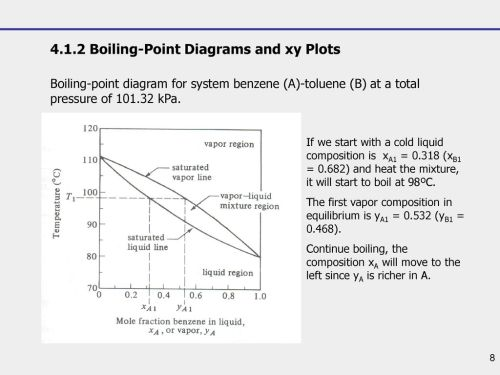 small resolution of 4 1 2 boiling point diagrams and xy plots