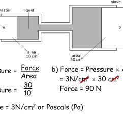 force area b force pressure area 3n cm2  [ 1024 x 768 Pixel ]