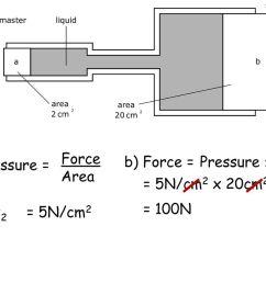 17 force area b force pressure area a pressure 5n cm2 x 20cm2 10n 2cm2 100n 5n cm2 [ 1024 x 768 Pixel ]