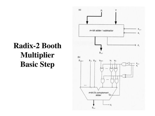 small resolution of 34 radix 2 booth multiplier basic step