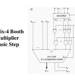 41 radix 4 booth multiplier basic step [ 1024 x 768 Pixel ]
