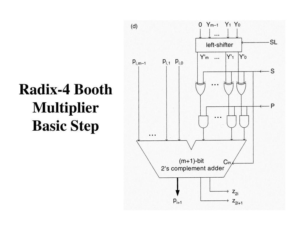 hight resolution of 41 radix 4 booth multiplier basic step