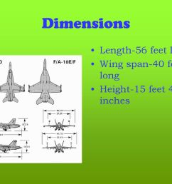 f 18 super hornet 2 dimensions  [ 1024 x 768 Pixel ]