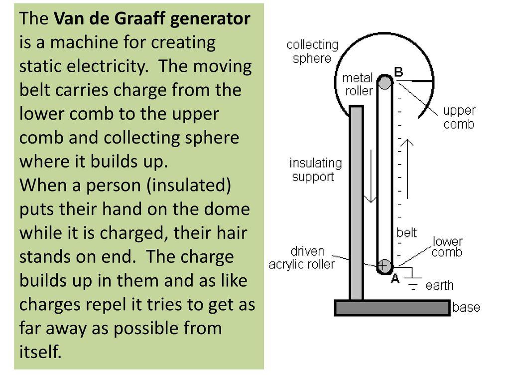 hight resolution of 2 the van de graaff generator is a machine for creating static electricity the moving belt carries charge from the lower comb to the upper comb and