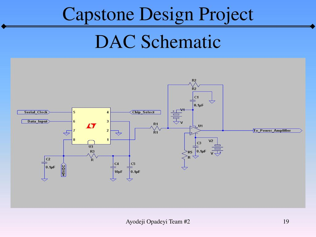 hight resolution of 19 dac schematic ayodeji opadeyi team 2