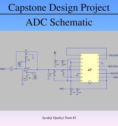 project block diagram transmitter receiver 2 input device2 adc schematic ayodeji opadeyi team 2 [ 1024 x 768 Pixel ]