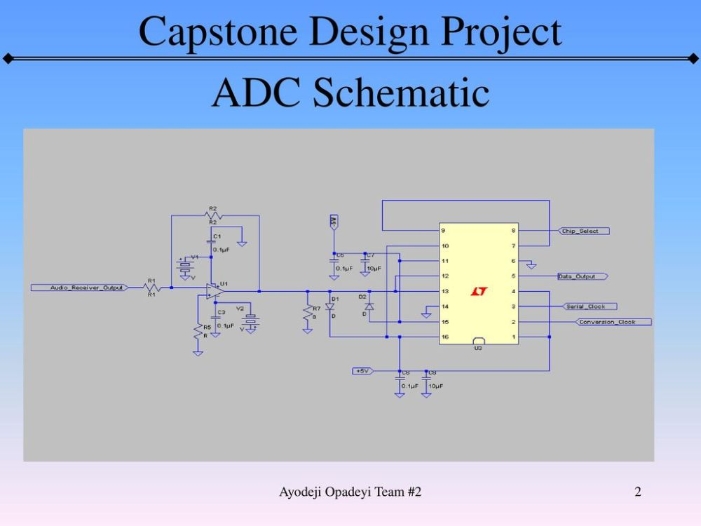 medium resolution of project block diagram transmitter receiver 2 input device2 adc schematic ayodeji opadeyi team 2