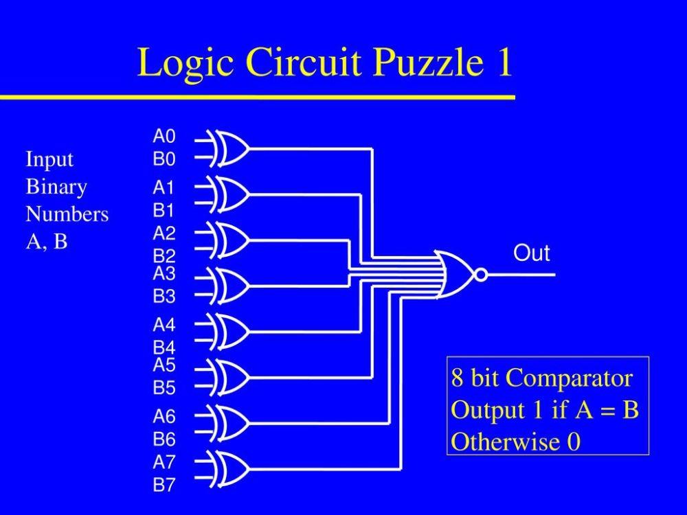 medium resolution of 9 logic circuit puzzle 1 8 bit comparator