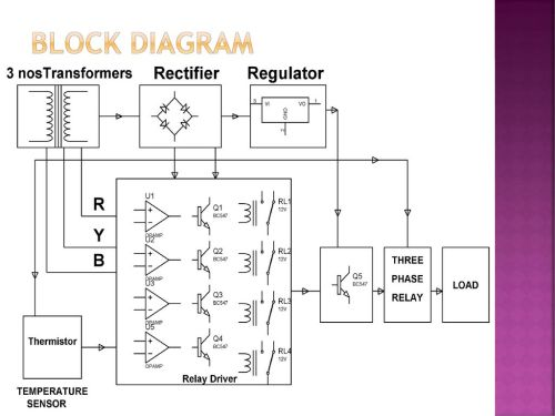 small resolution of 4 block diagram