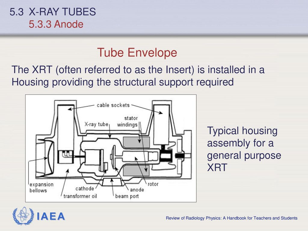 hight resolution of 55 tube