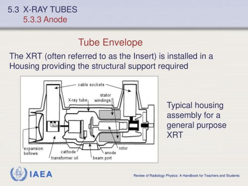 small resolution of 55 tube