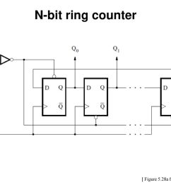 76 n bit ring counter figure 5 28a from the textbook  [ 1024 x 768 Pixel ]
