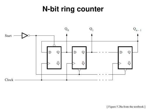 small resolution of 76 n bit ring counter figure 5 28a from the textbook