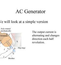 2 ac generator  [ 1024 x 768 Pixel ]