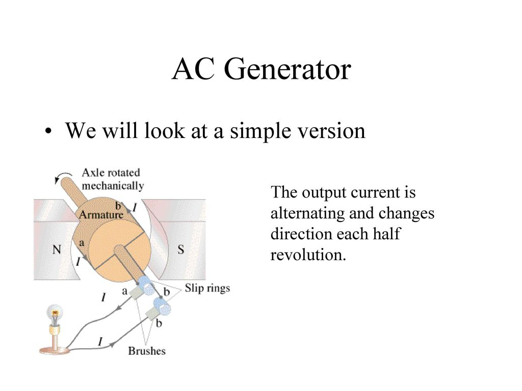 hight resolution of 2 ac generator