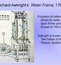 richard awkright s water frame 1769 [ 1024 x 768 Pixel ]