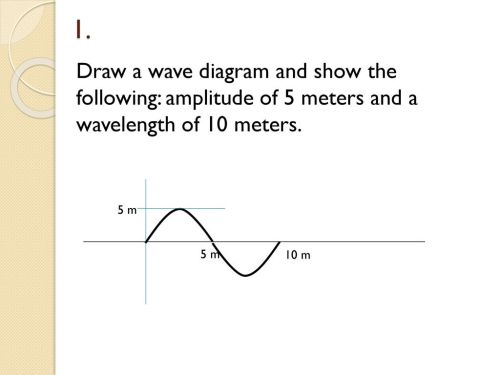 small resolution of 6 1 draw a wave diagram