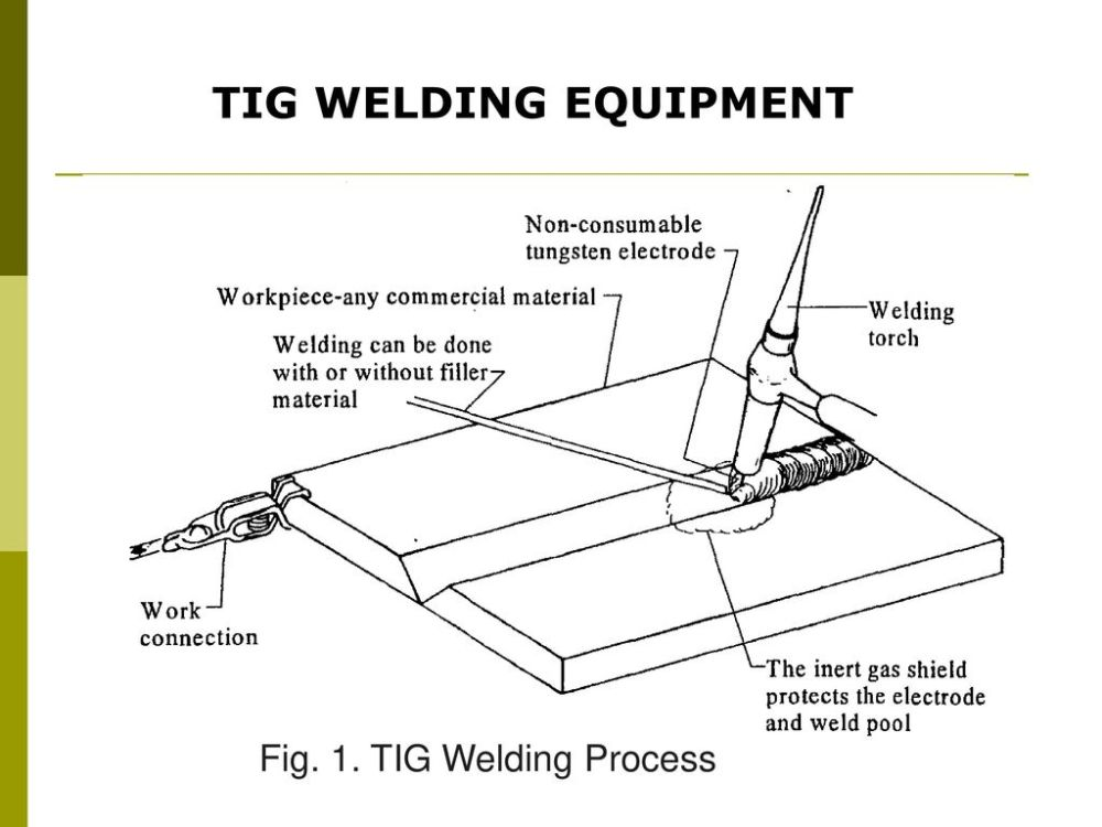 medium resolution of gas welding equipment diagram wiring library tig welder torch diagram tig welding equipment diagrams