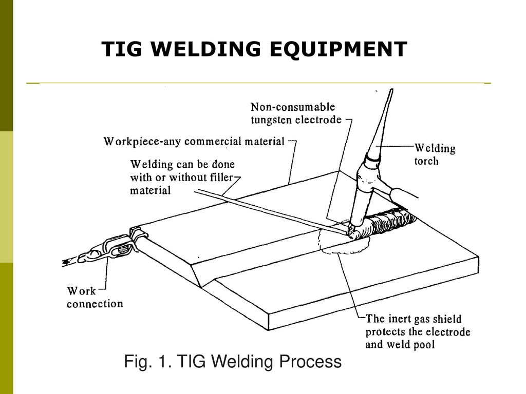 hight resolution of tig welding parts diagram wiring diagram tig welding handpiece diagram