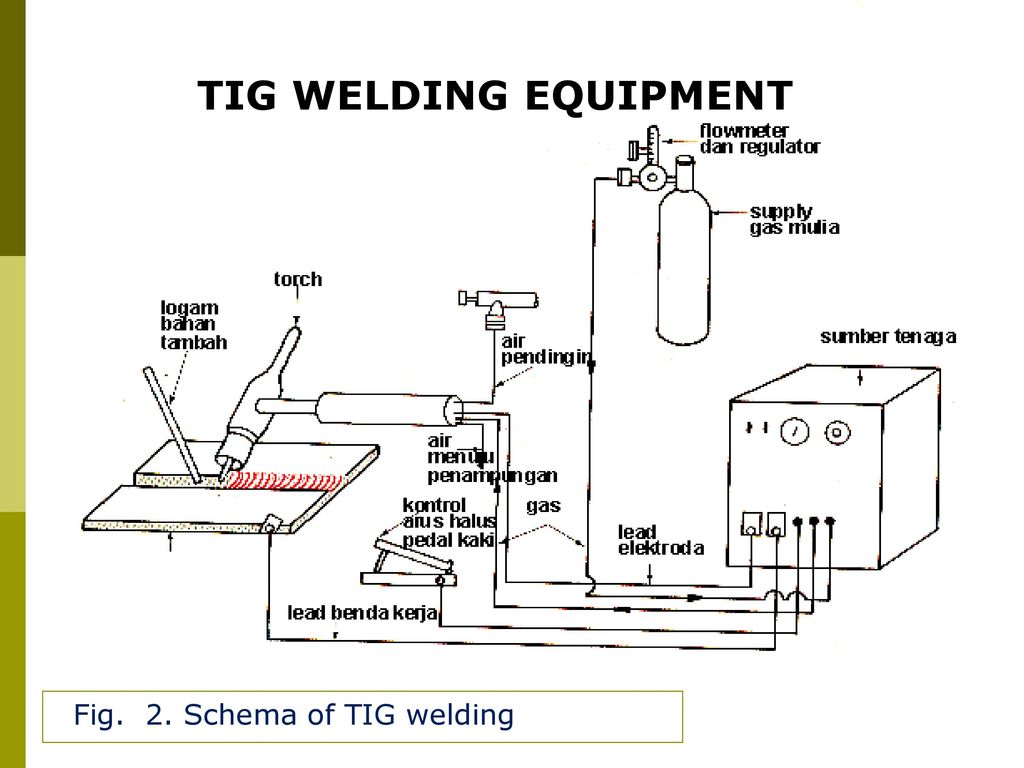 hight resolution of 7 tig