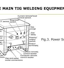 tig welding equipment diagram [ 1024 x 768 Pixel ]
