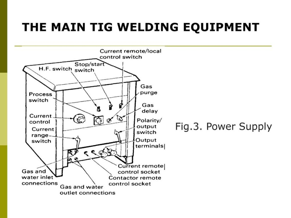 medium resolution of tig welding equipment diagram