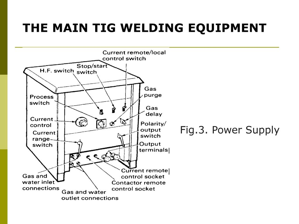 hight resolution of tig welding equipment diagram