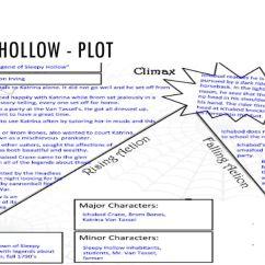 The Legend Of Sleepy Hollow Plot Diagram Sony Cdx Gt450u Wiring To Do Monday Bell Ringer Ppt Download 37