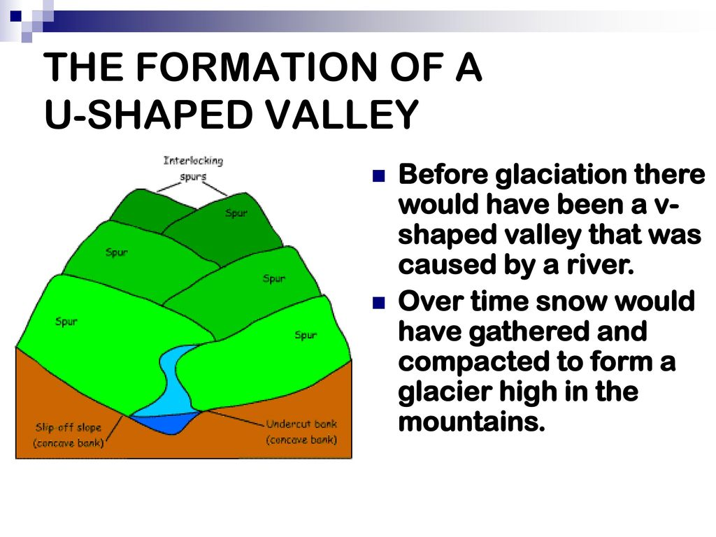hight resolution of before glaciation there would have been a v shaped valley that was caused by a river over time snow would have gathered and compacted to form a glacier