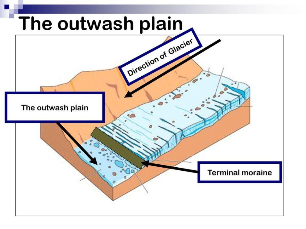 medium resolution of the outwash plain direction of glacier the outwash plain