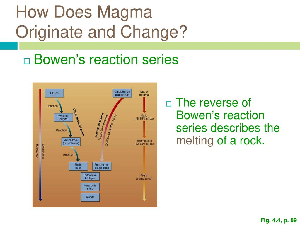 hight resolution of 20 how does magma originate and change bowen s reaction